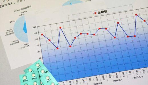 血糖値のグラフ