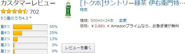 Amazon口コミ